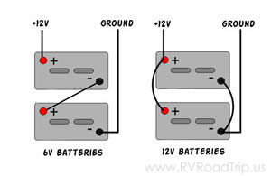 Motorhome Battery Wiring - Wiring Diagrams Schematics